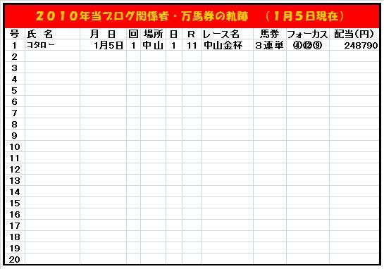 20100107・みんなの万馬券2010.jpg